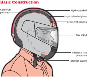 safest-motorcycle-helmet-brand